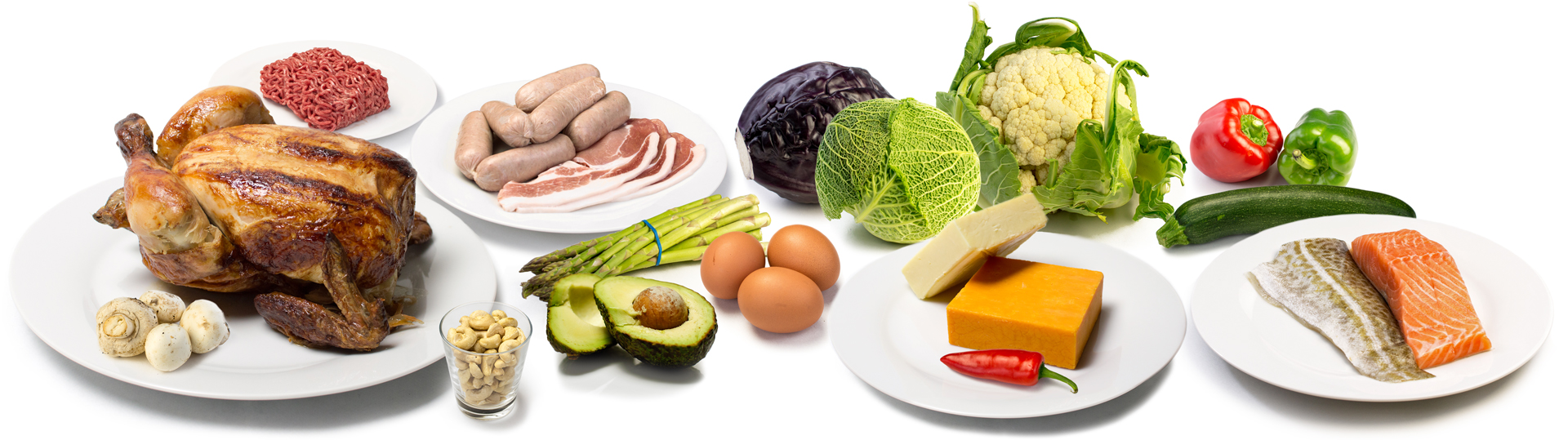 Low Carb Diet - What is Low Carb?