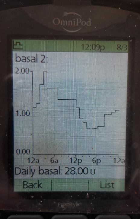 basal profile.jpg