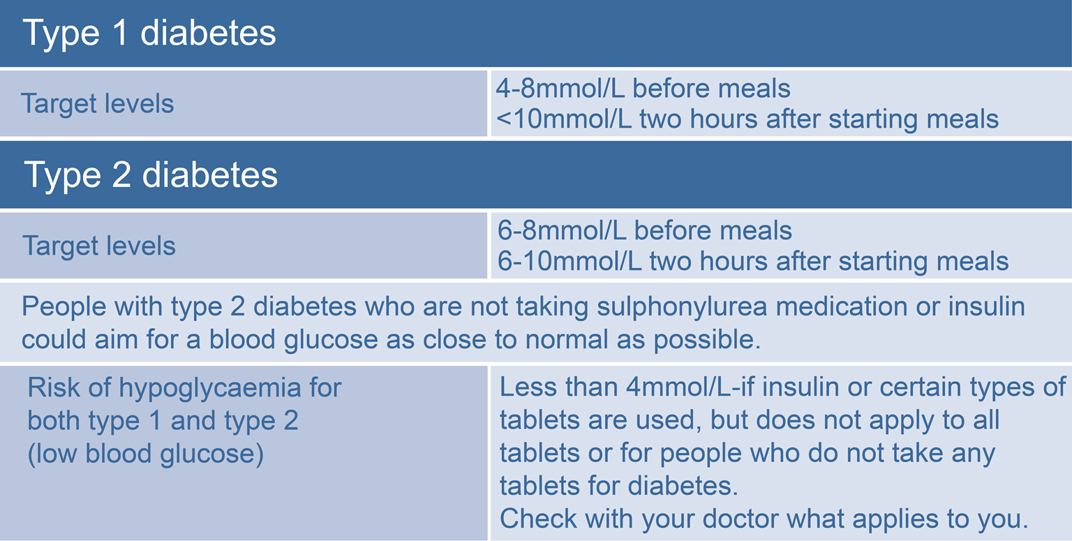 DiabetesAustralia.png