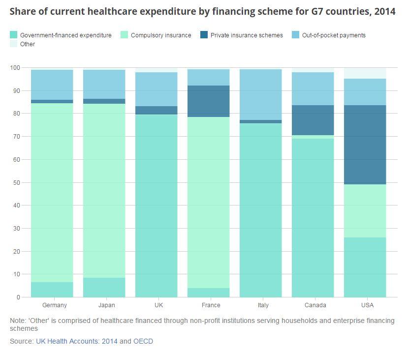 HEalth Care Expenditure.JPG