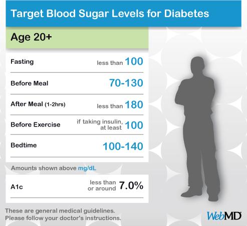 normal-blood-sugar-levels-chart-adults.jpg