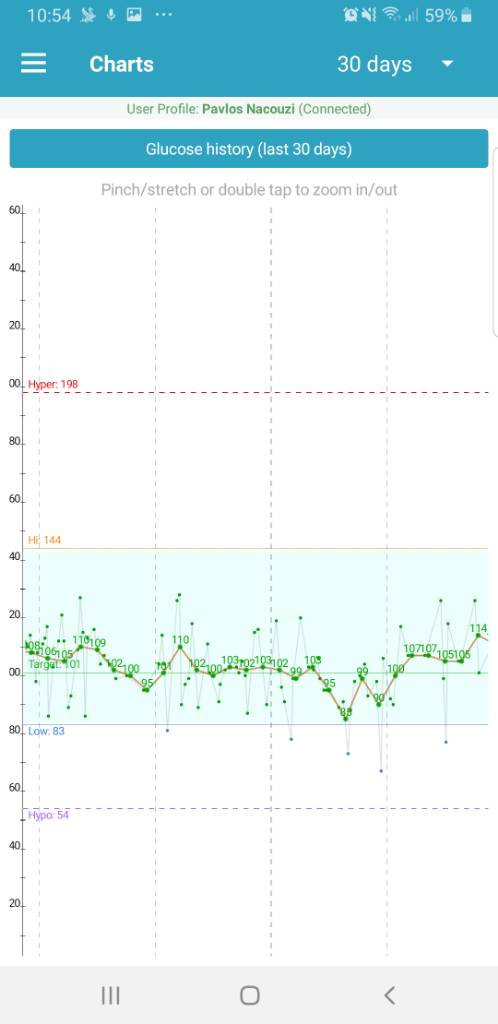 Screenshot_20190715-105440_DiabetesM.jpeg