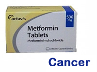 Research shows metformin can help reduce cancer risk