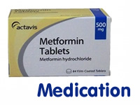 Metformin and other medications
