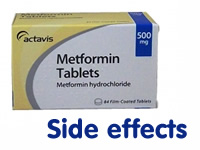 Metformin tablets side effects