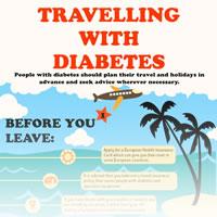 Best Travel Insurance For Diabetics