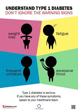 diabetes guide diabetes symptoms