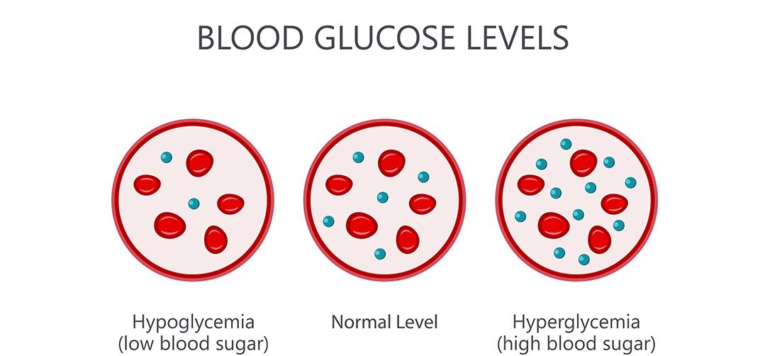 síntomas de diabetes tipo 1 nhs 24