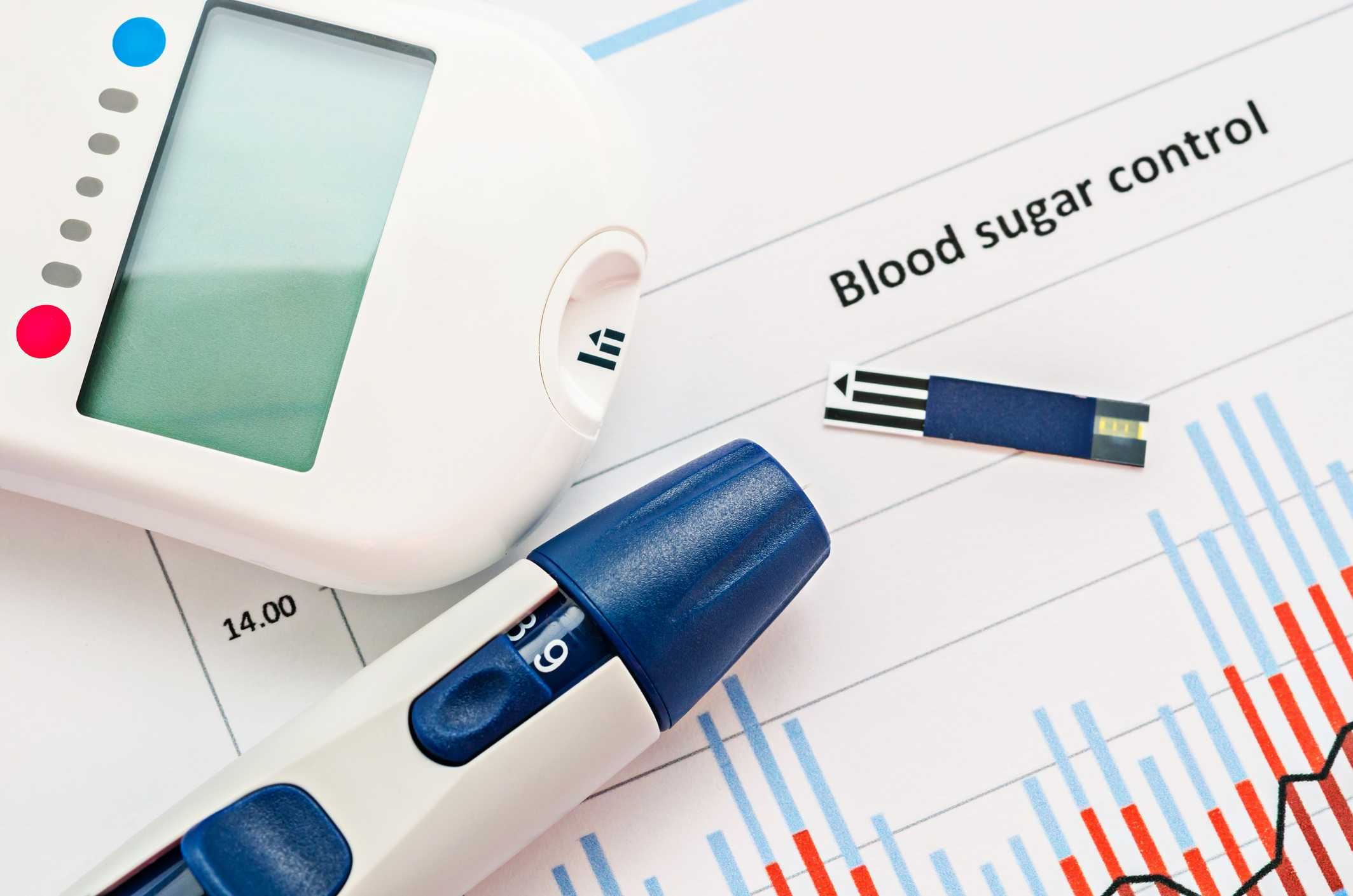 Hypoglycemia - Symptoms, Causes and Treatment